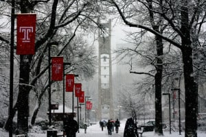 Temple-University-Online-MBA-Entrepreneurship1