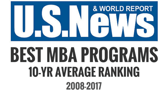 U S  News Best MBA Programs 10-yr Average Ranking